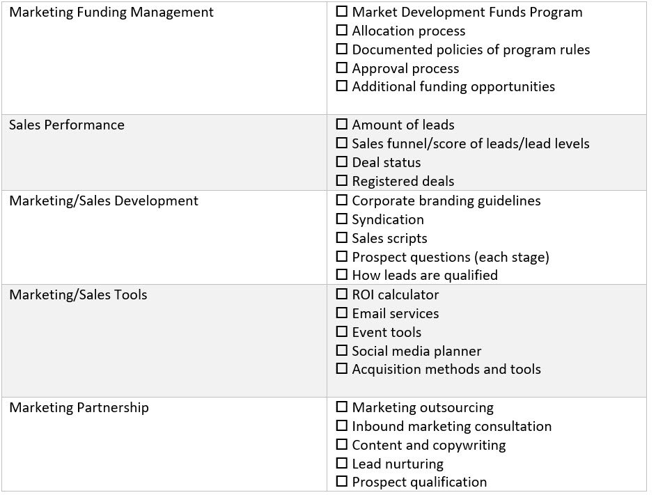 Performance-based MDF Program_marketing template