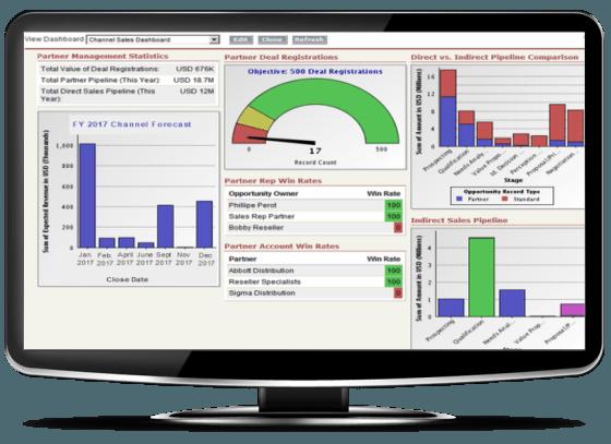 ERP and CRM integration-partner portal CMR