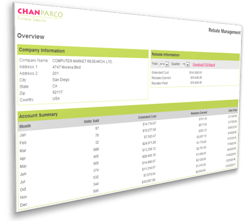Rebate management module dashboard